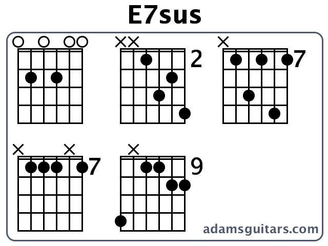 E7sus Guitar Chords from adamsguitars.com