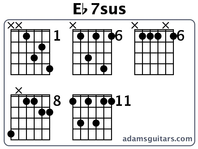 Guitar guitar chords eb : Eb7sus Guitar Chords from adamsguitars.com