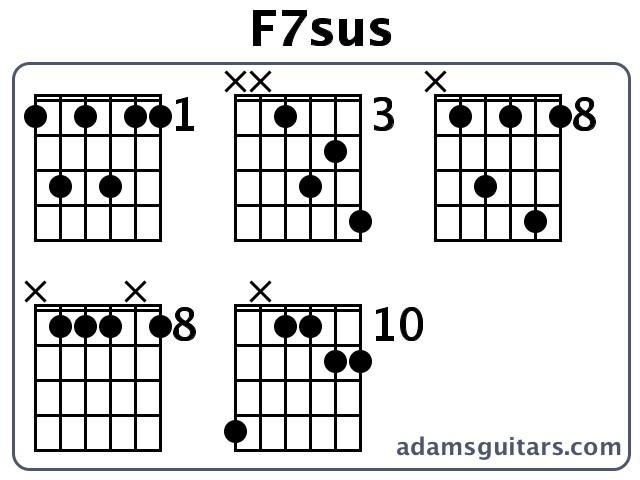 F7sus Guitar Chords from adamsguitars.com
