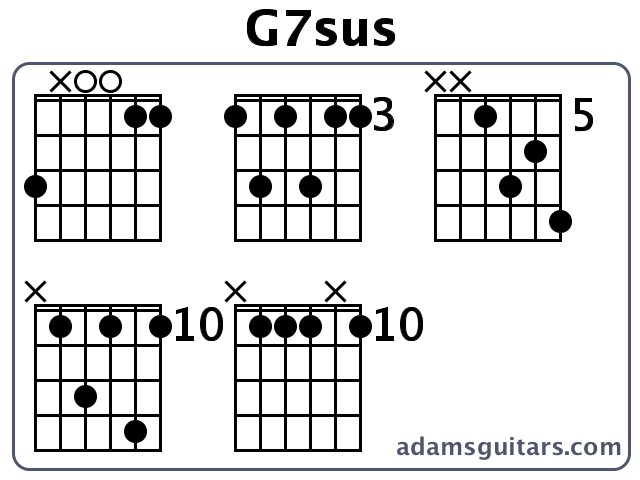 G7sus Guitar Chords from adamsguitars.com