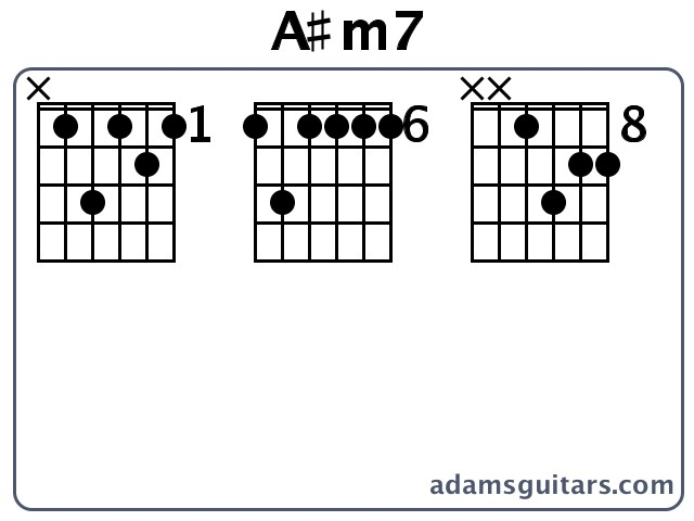 G M7 Chord Images Chord Guitar Finger Position