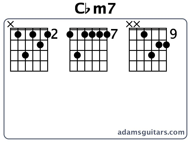 Cbm7 Guitar Chords from adamsguitars.com
