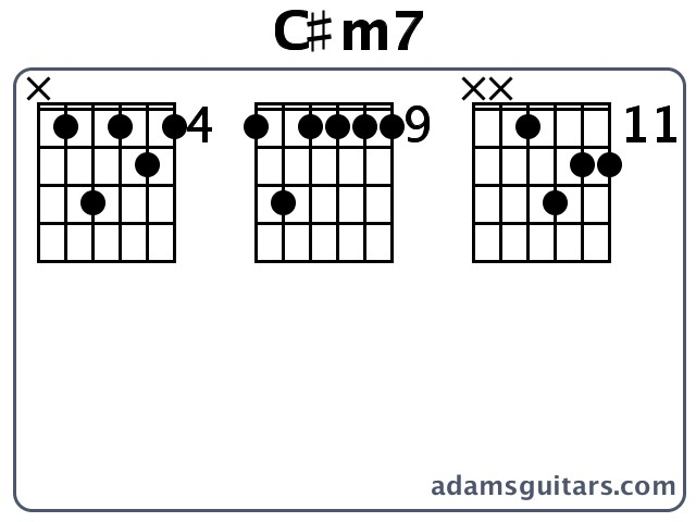 C#m7 Guitar Chords from adamsguitars.com