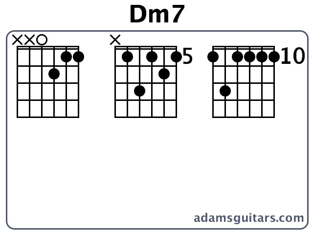 Dm7 Guitar Chords From Adamsguitars