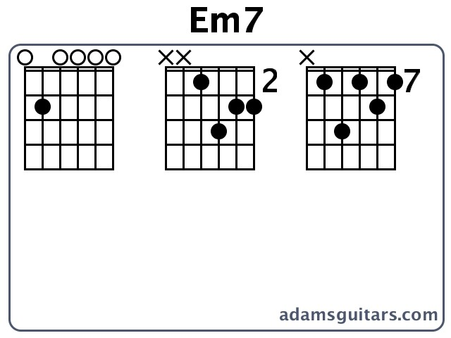 Em7 Guitar Chords from adamsguitars.com