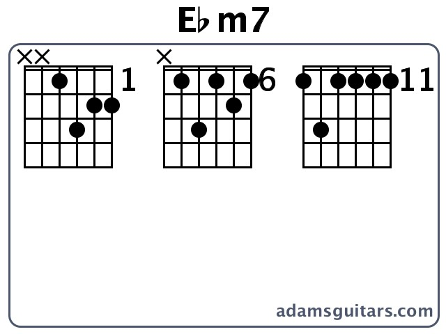 Ebm7 Guitar Chords from adamsguitars.com