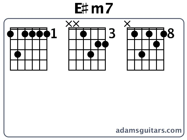 Guitar guitar chords in the key of e : E#m7 Guitar Chords from adamsguitars.com