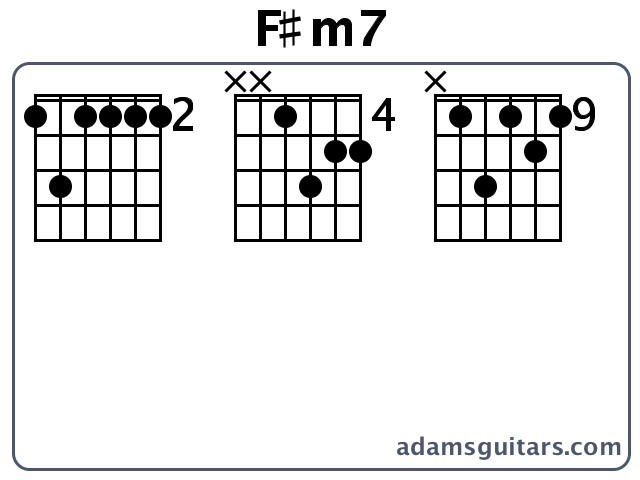 F#m7 Chord Ukulele F#m7 or f Minor Seventh