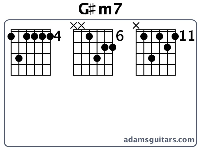G#m7 Guitar Chords from adamsguitars.com
