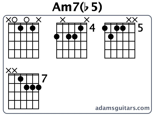 Am7(b5) Guitar Chords from adamsguitars.com C Flat Major Scale
