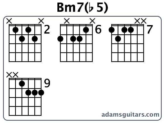 bm7 b5 guitar chords from