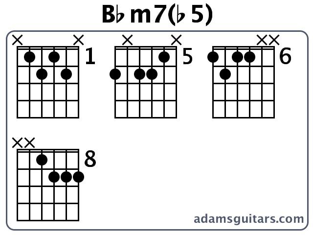 Bbm7(b5) Guitar Chords from adamsguitars.com