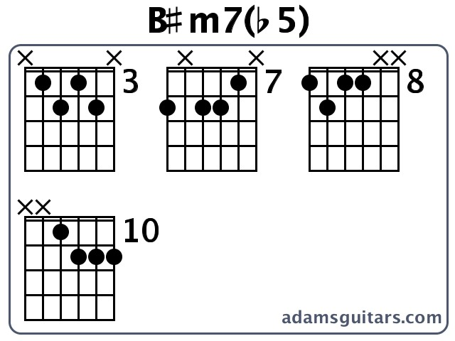 B#m7(b5) Guitar Chords from adamsguitars.com