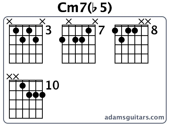 Cm7b5 Guitar Chords From Adamsguitars