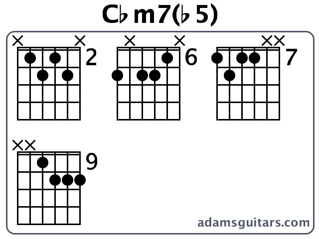 Fancy How To Play A Bm7 Chord On Guitar Pattern Basic Guitar