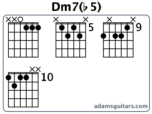 Dm7(b5) Guitar Chords from adamsguitars.com