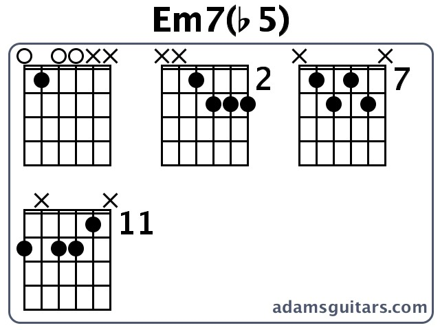 Em7(b5) Guitar Chords from adamsguitars.com