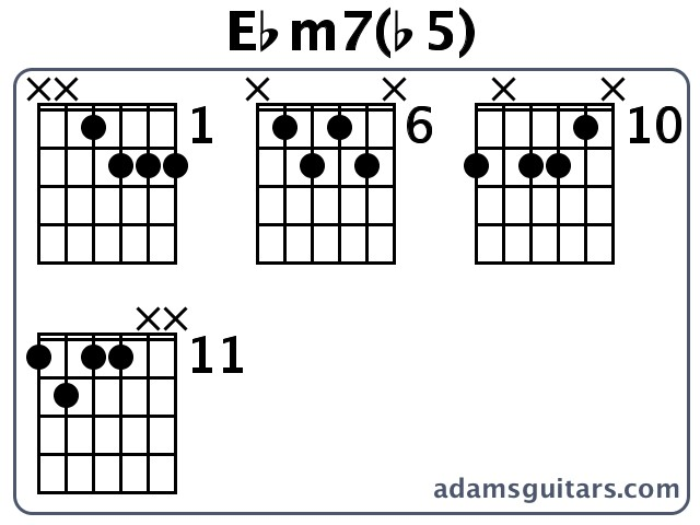Ebm7(b5) Guitar Chords from adamsguitars.com