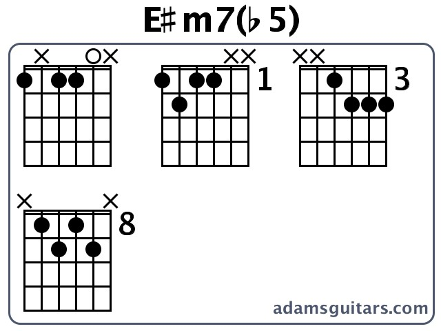 E#m7(b5) Guitar Chords from adamsguitars.com
