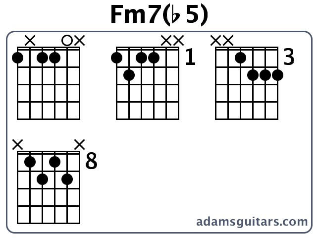 Fm7(b5) Guitar Chords from adamsguitars.com