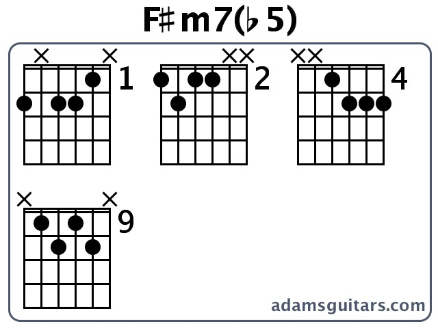 F#m7 Chord Ukulele F#m7(b5 or f Minor Seventh