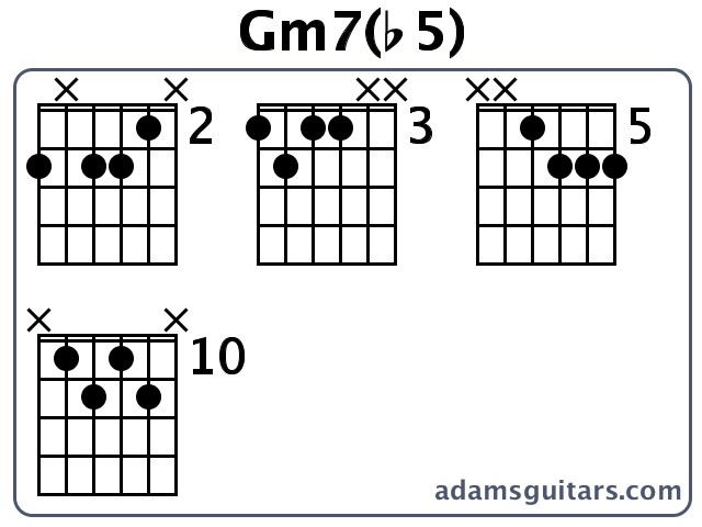 Gm7(b5) Guitar Chords from adamsguitars.com