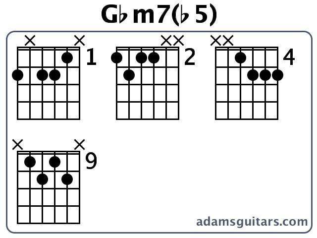 Gbm7(b5) Guitar Chords from adamsguitars.com