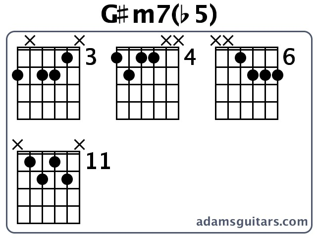G#m7(b5) or G# Minor Seventh Flat Fifth guitar chord C Flat Major Scale
