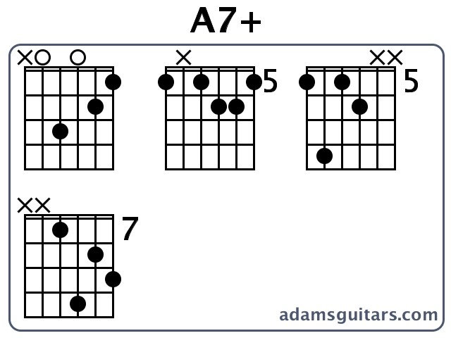 A7+ Guitar Chords from adamsguitars.com