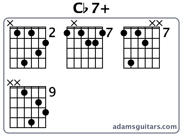 Cb7+ Guitar Chords from adamsguitars.com