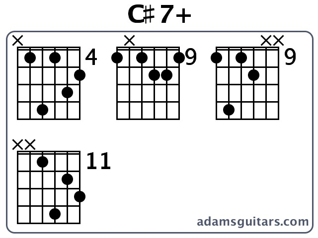 C7 Guitar Chords From Adamsguitars