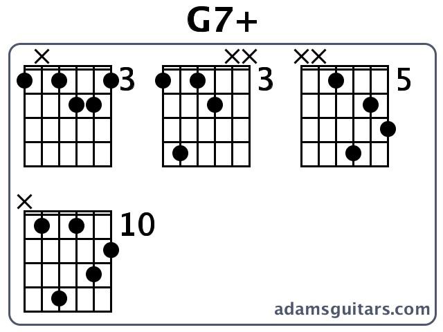 G7 Chord Guitar Finger