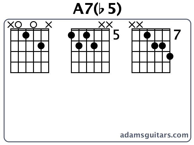 Guitar guitar chords a7 : A7(b5) Guitar Chords from adamsguitars.com