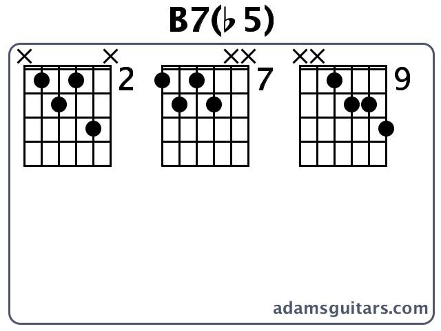 Guitar guitar chords b7 : B7(b5) Guitar Chords from adamsguitars.com