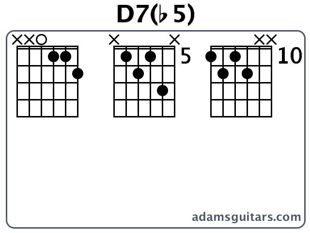 D7(b5) Guitar Chords from adamsguitars.com