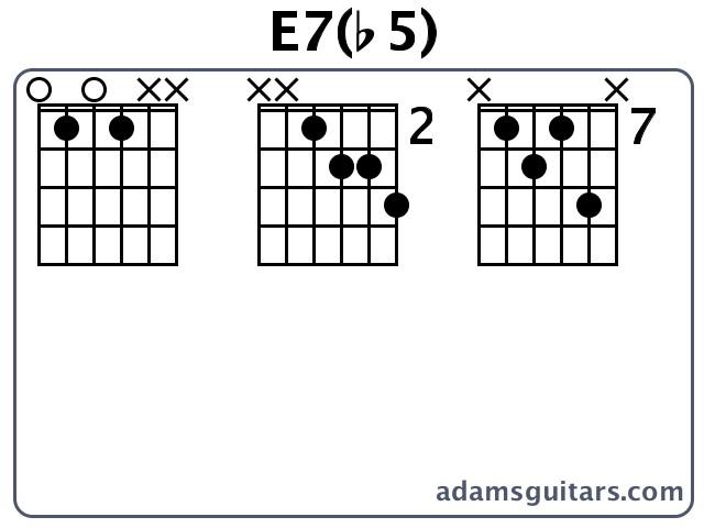 E7(b5) Guitar Chords from adamsguitars.com