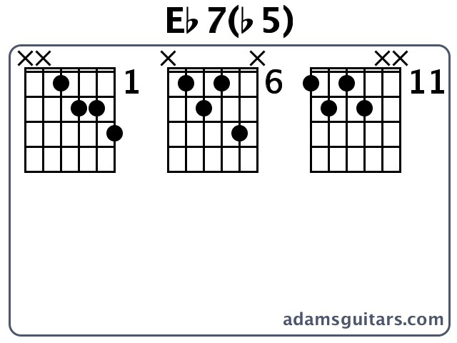 Eb7b5 Guitar Chords From Adamsguitars