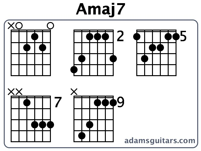 Amaj7 Guitar Chord Diagrams - DIY Wiring Diagrams •