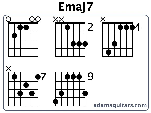 Emaj7 Guitar Chords From Adamsguitars