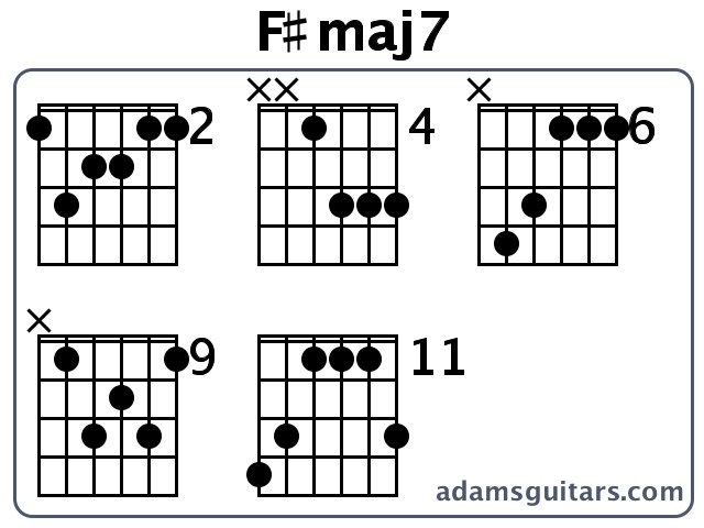 Fmaj7 Guitar Chords From Adamsguitars