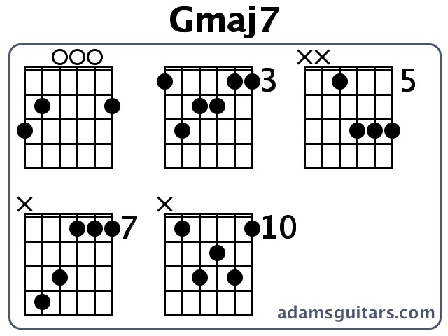 Gmaj7 Guitar Chords from adamsguitars.com