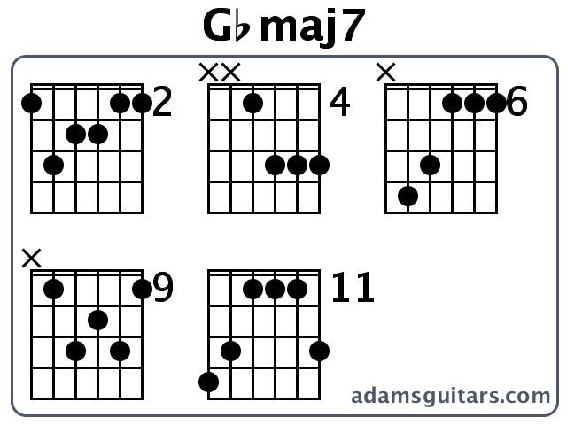 Gbmaj7 Guitar Chords from adamsguitars.com