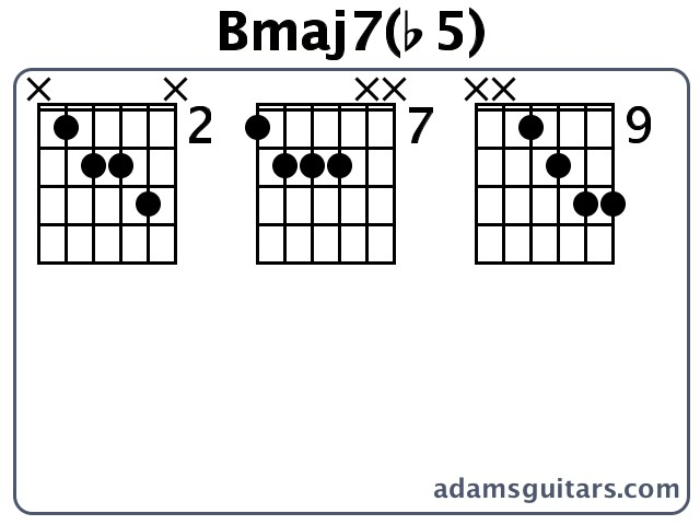 Bmaj7(b5) Guitar Chords from adamsguitars.com