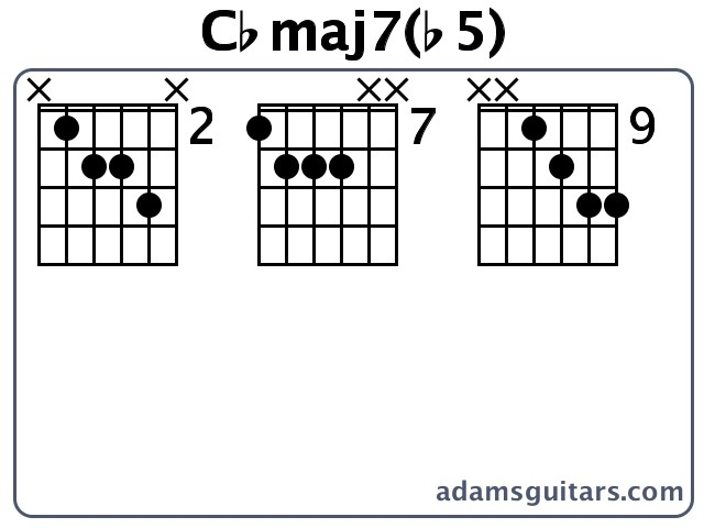 Cbmaj7b5 Guitar Chords From Adamsguitars