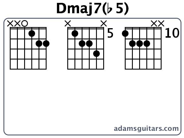 Dmaj7b5 Guitar Chords From Adamsguitars