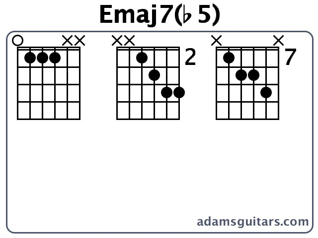 Emaj7b5 Guitar Chords From Adamsguitars