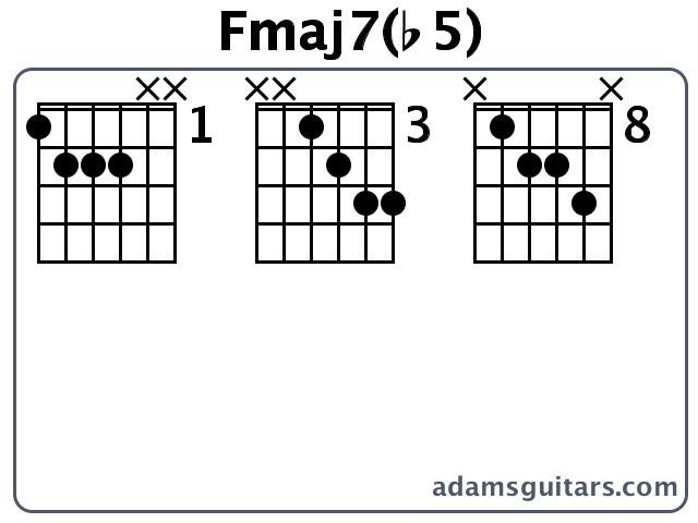 Fmaj7 Chord Fmaj7(b5) or f major seventh flat fifth guitar chord