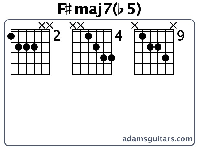 F#maj7(b5) Guitar Chords from adamsguitars.com