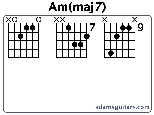 Am(maj7) Guitar Chords from adamsguitars.com