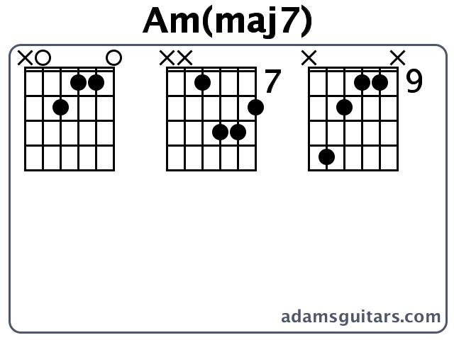 Am(maj7) Guitar Chords from adamsguitars.com